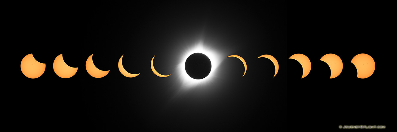 Phases of the Total Solar Eclipse - 2017 - Nebraska
